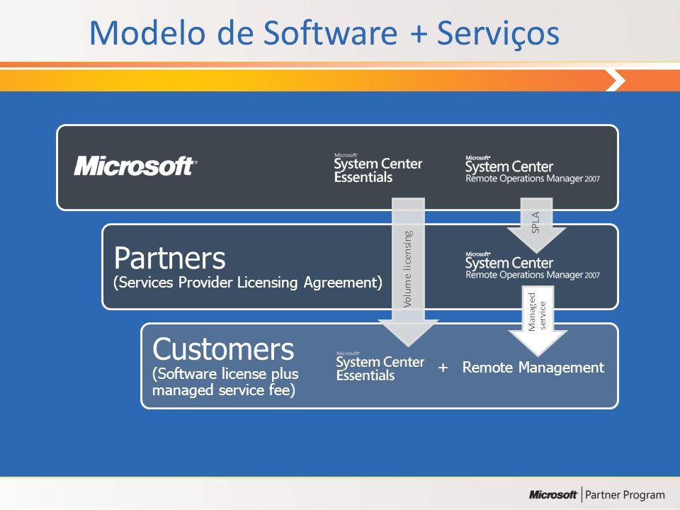 Modelo de Software + Serviços