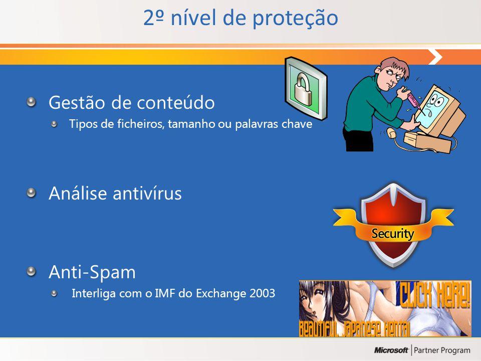 2º nível de proteção Gestão de conteúdo Análise antivírus Anti-Spam