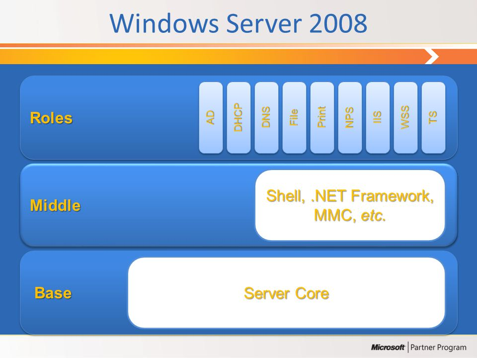 Shell, .NET Framework, MMC, etc.