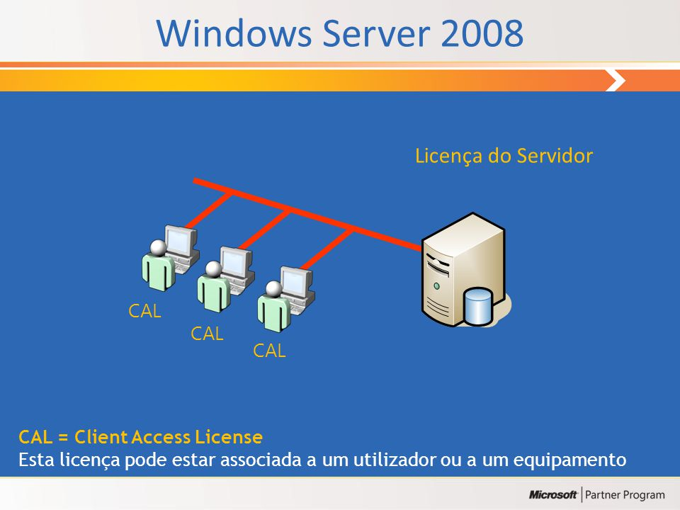 Windows Server 2008 Licença do Servidor CAL CAL CAL
