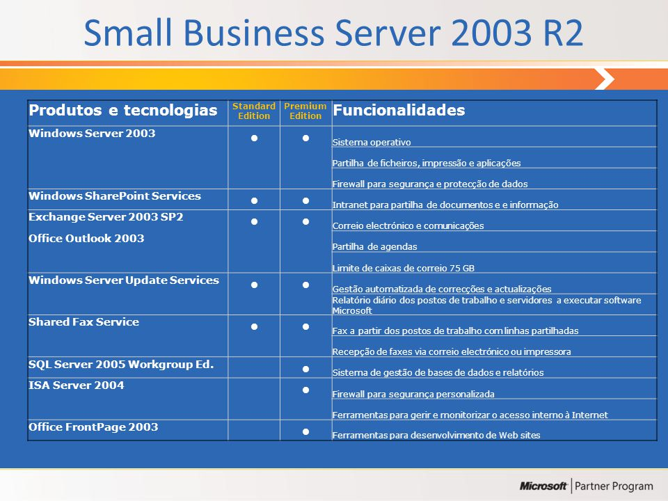 Small Business Server 2003 R2