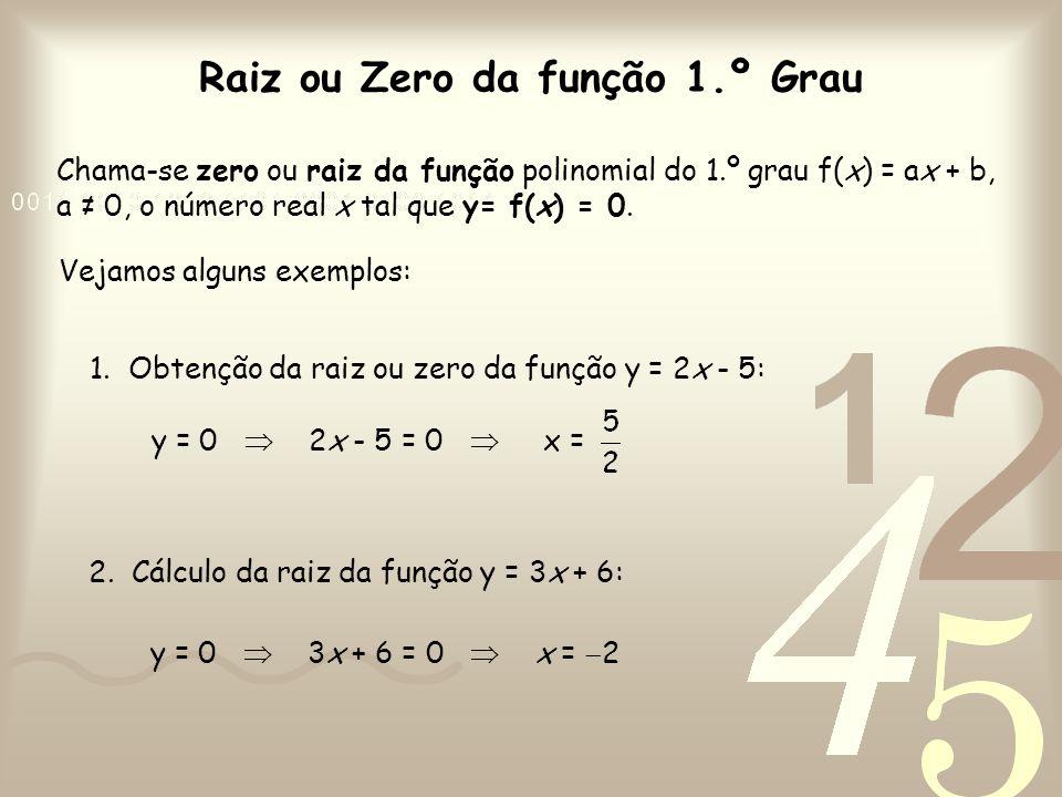 Raiz ou Zero da função 1.º Grau