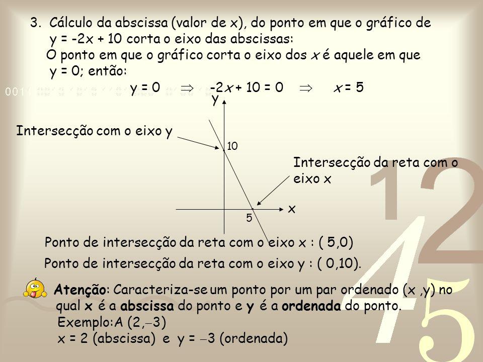 3. Cálculo da abscissa (valor de x), do ponto em que o gráfico de
