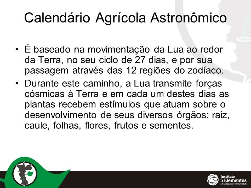 Calendário Agrícola Astronômico