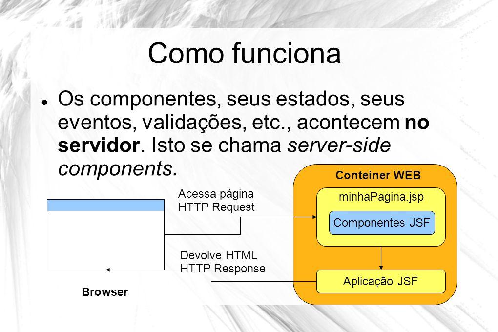 Como funciona Os componentes, seus estados, seus eventos, validações, etc., acontecem no servidor. Isto se chama server-side components.