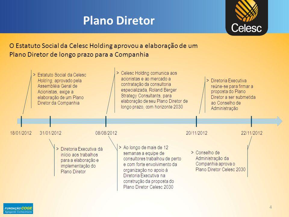 Plano Diretor O Estatuto Social da Celesc Holding aprovou a elaboração de um. Plano Diretor de longo prazo para a Companhia.