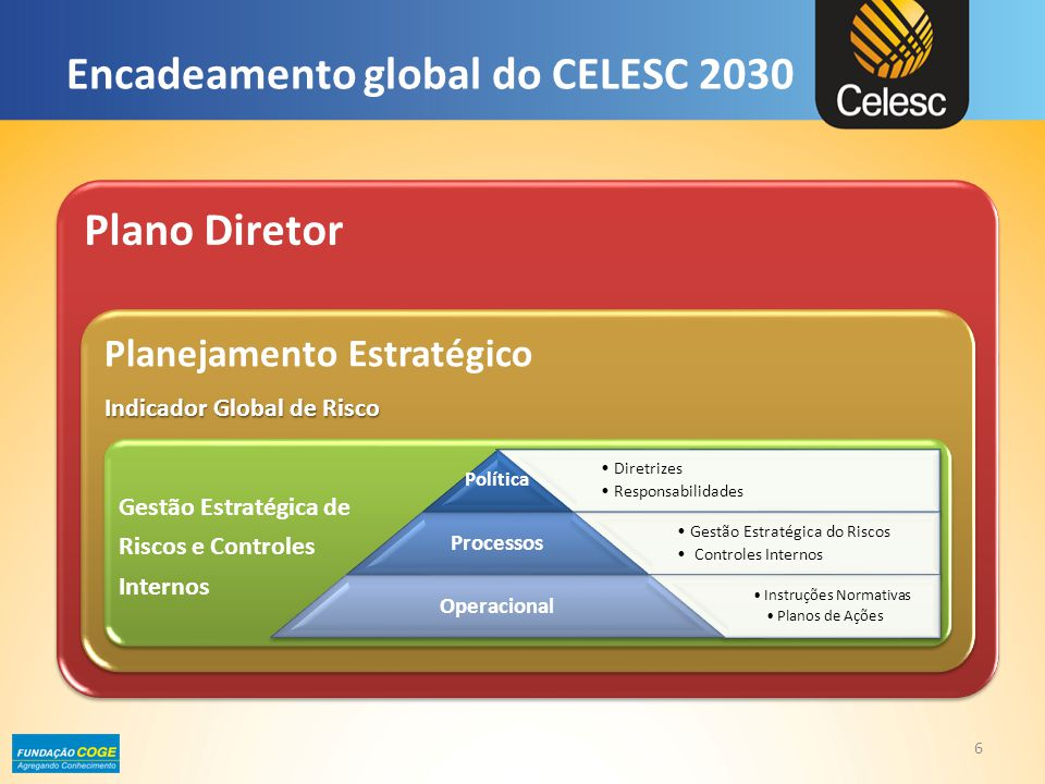 Encadeamento global do CELESC 2030
