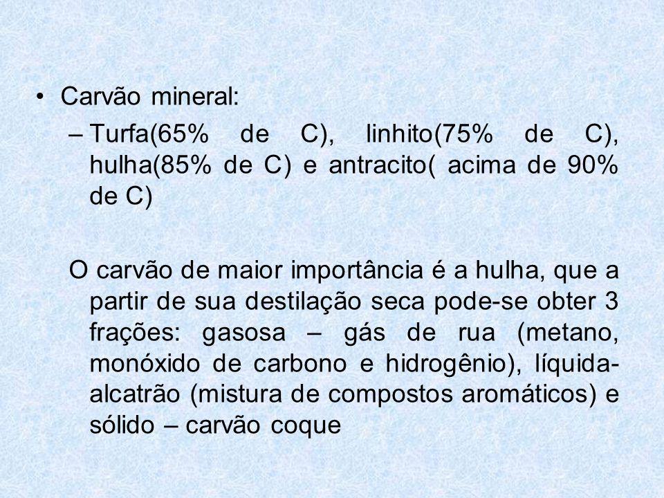 Carvão mineral: Turfa(65% de C), linhito(75% de C), hulha(85% de C) e antracito( acima de 90% de C)