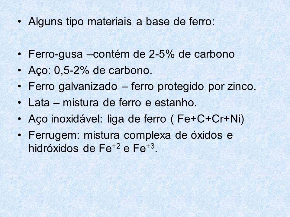 Alguns tipo materiais a base de ferro: