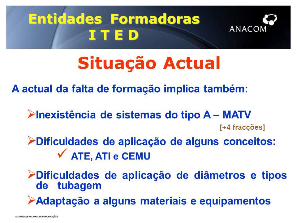 Situação Actual Entidades Formadoras I T E D ATE, ATI e CEMU