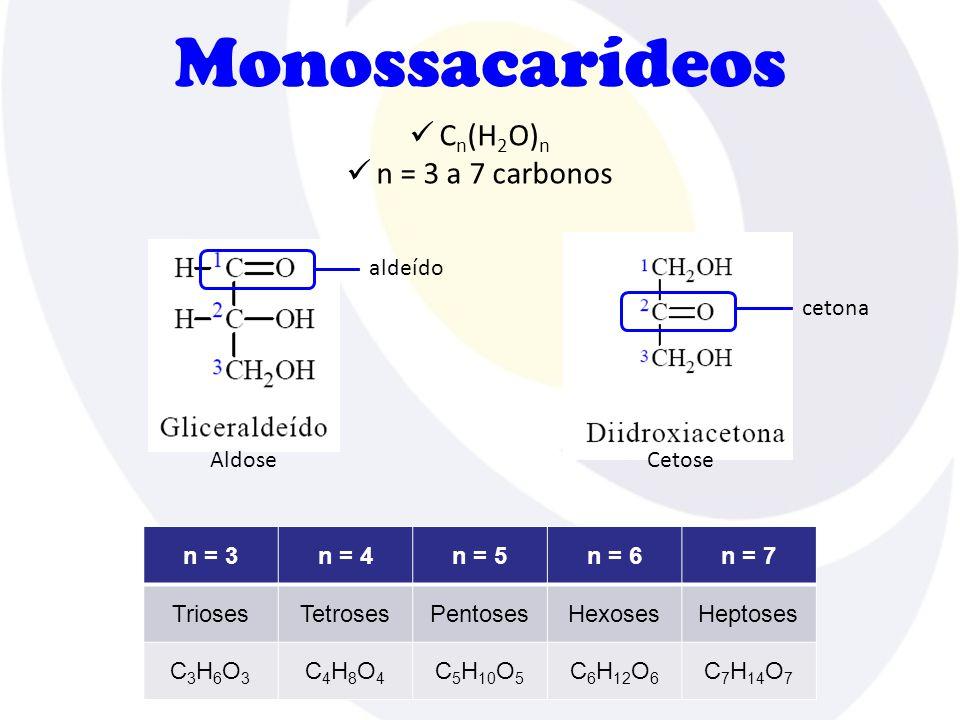 Monossacarídeos Cn(H2O)n n = 3 a 7 carbonos aldeído cetona Aldose