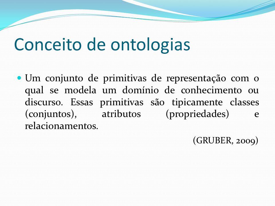 Conceito de ontologias