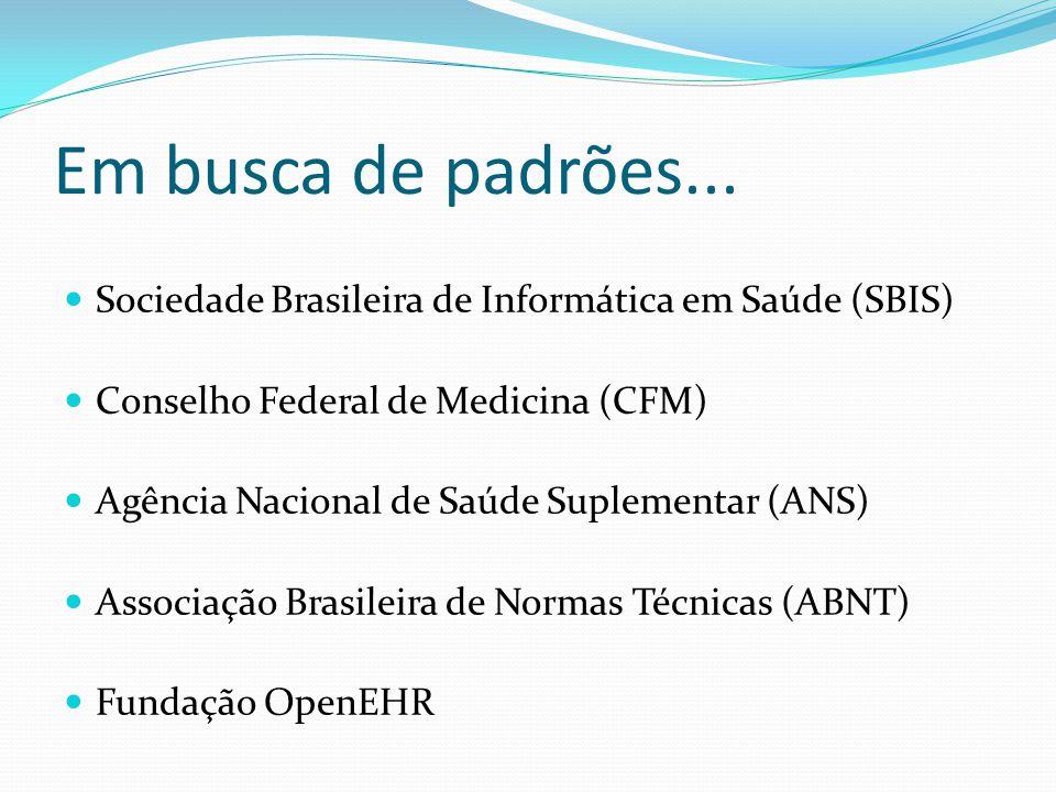 Em busca de padrões... Sociedade Brasileira de Informática em Saúde (SBIS) Conselho Federal de Medicina (CFM)