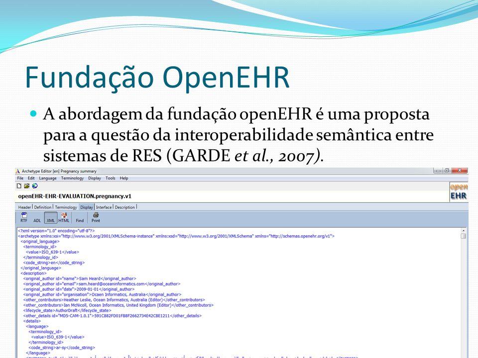 Fundação OpenEHR