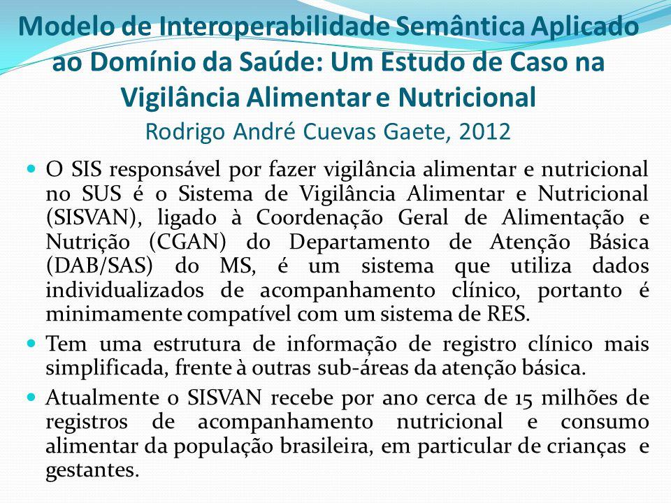 Modelo de Interoperabilidade Semântica Aplicado ao Domínio da Saúde: Um Estudo de Caso na Vigilância Alimentar e Nutricional Rodrigo André Cuevas Gaete, 2012