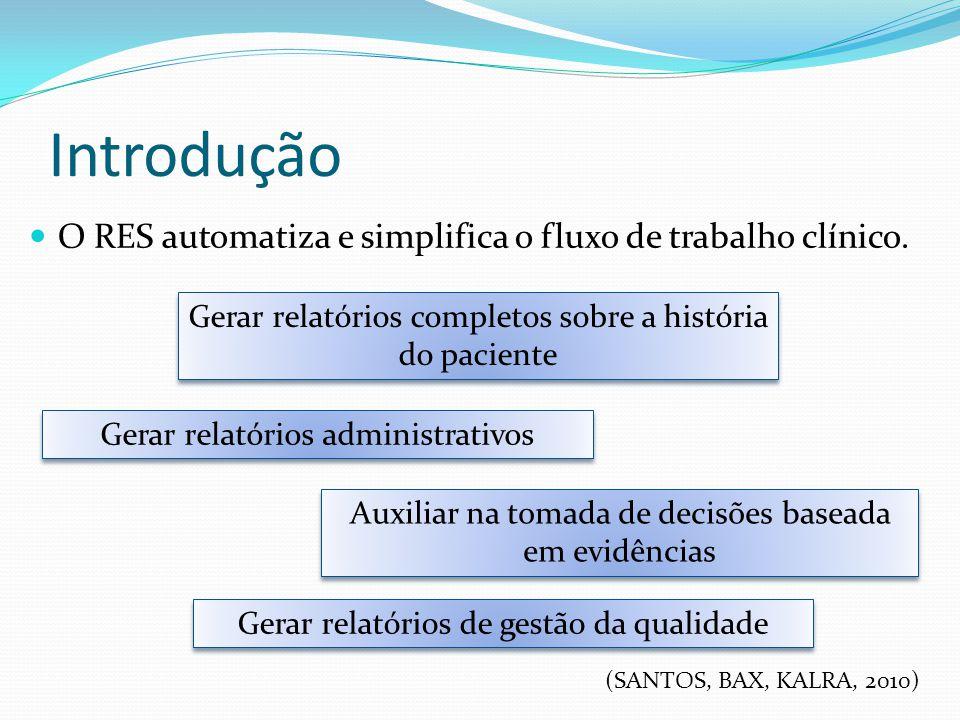 Introdução O RES automatiza e simplifica o fluxo de trabalho clínico.