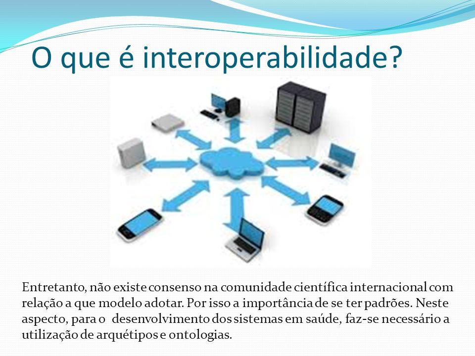 O que é interoperabilidade