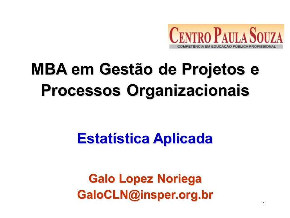 MBA em Gestão de Projetos e Processos Organizacionais