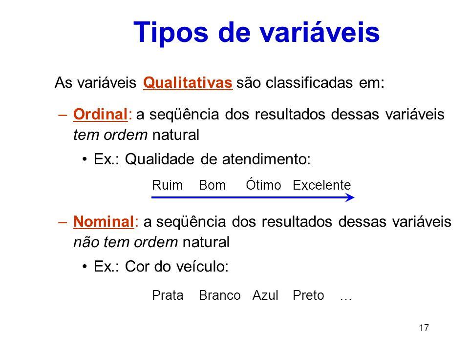 Tipos de variáveis As variáveis Qualitativas são classificadas em: