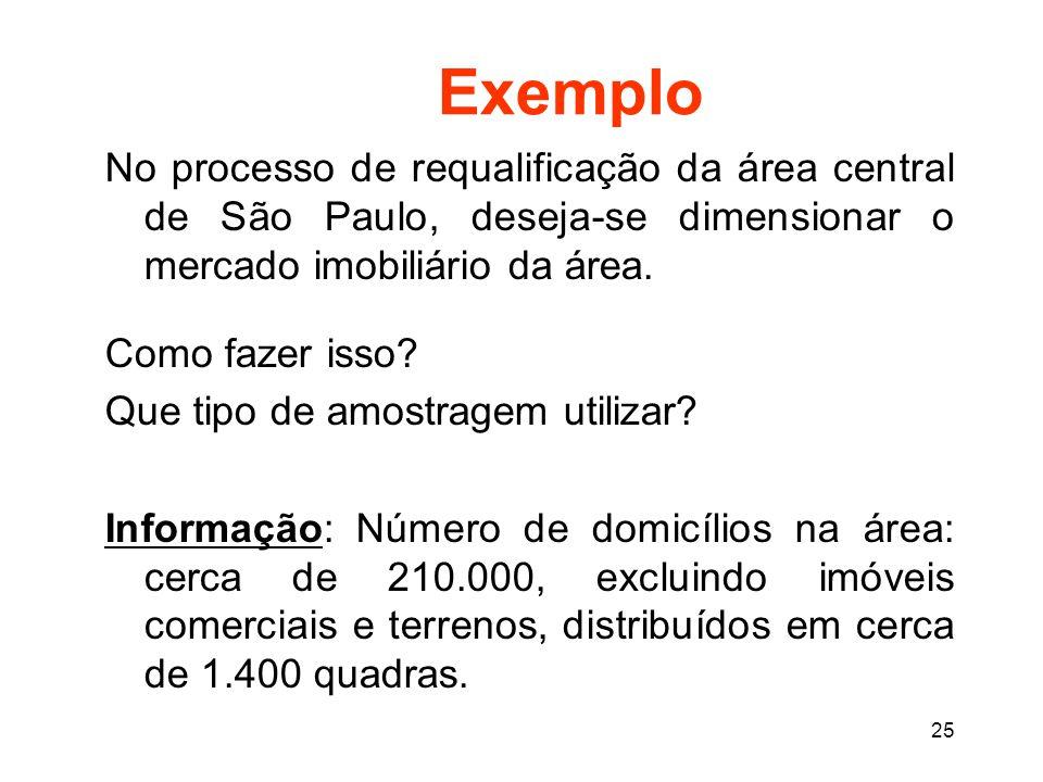 Exemplo No processo de requalificação da área central de São Paulo, deseja-se dimensionar o mercado imobiliário da área.