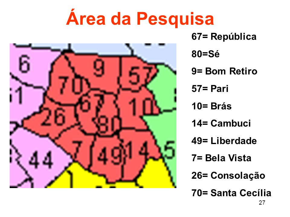 Área da Pesquisa 67= República 80=Sé 9= Bom Retiro 57= Pari 10= Brás