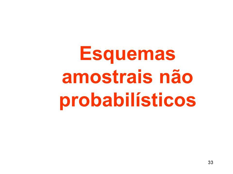 Esquemas amostrais não probabilísticos