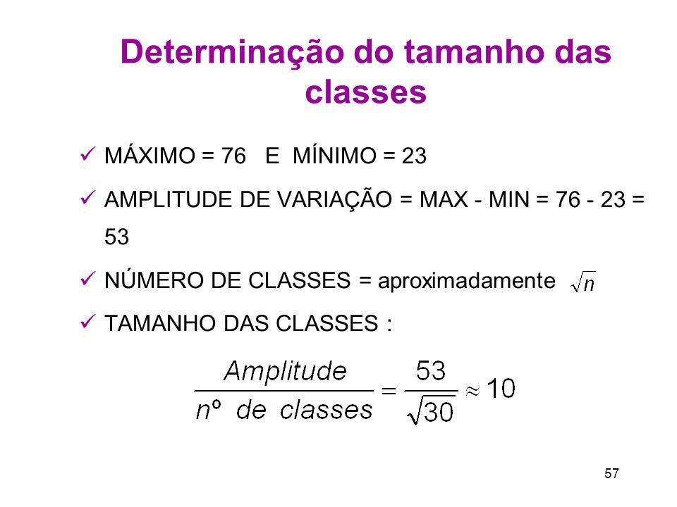 Determinação do tamanho das classes