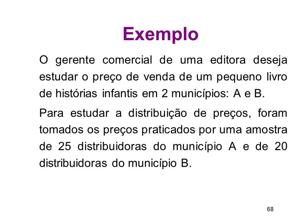 Exemplo O gerente comercial de uma editora deseja estudar o preço de venda de um pequeno livro de histórias infantis em 2 municípios: A e B.
