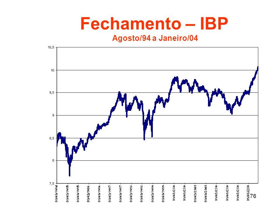 Fechamento – IBP Agosto/94 a Janeiro/04