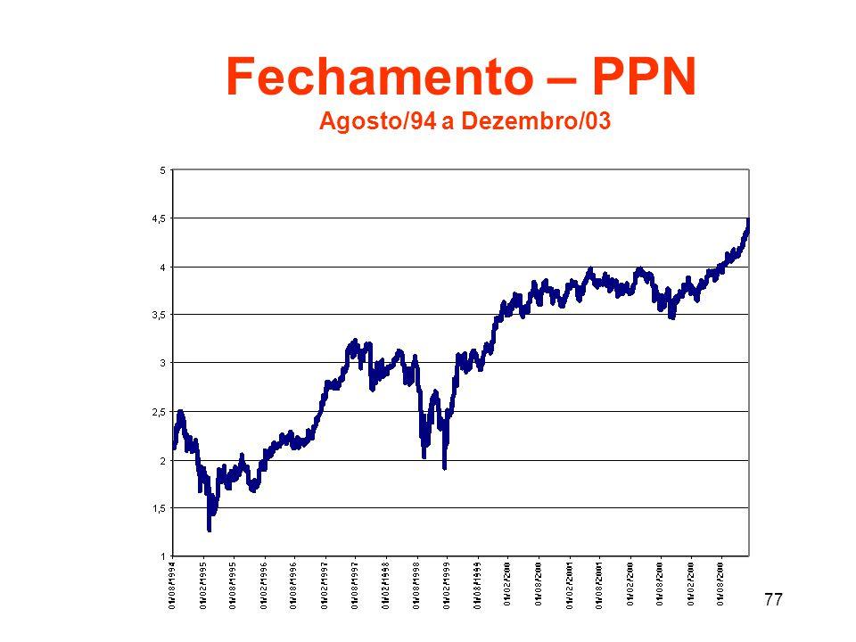 Fechamento – PPN Agosto/94 a Dezembro/03