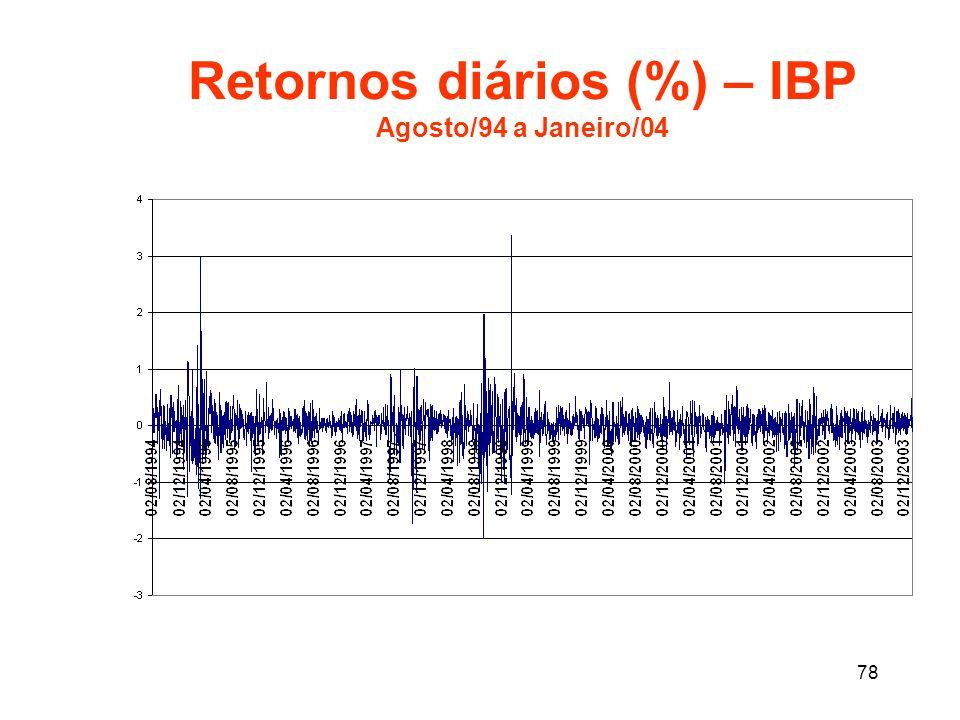 Retornos diários (%) – IBP Agosto/94 a Janeiro/04