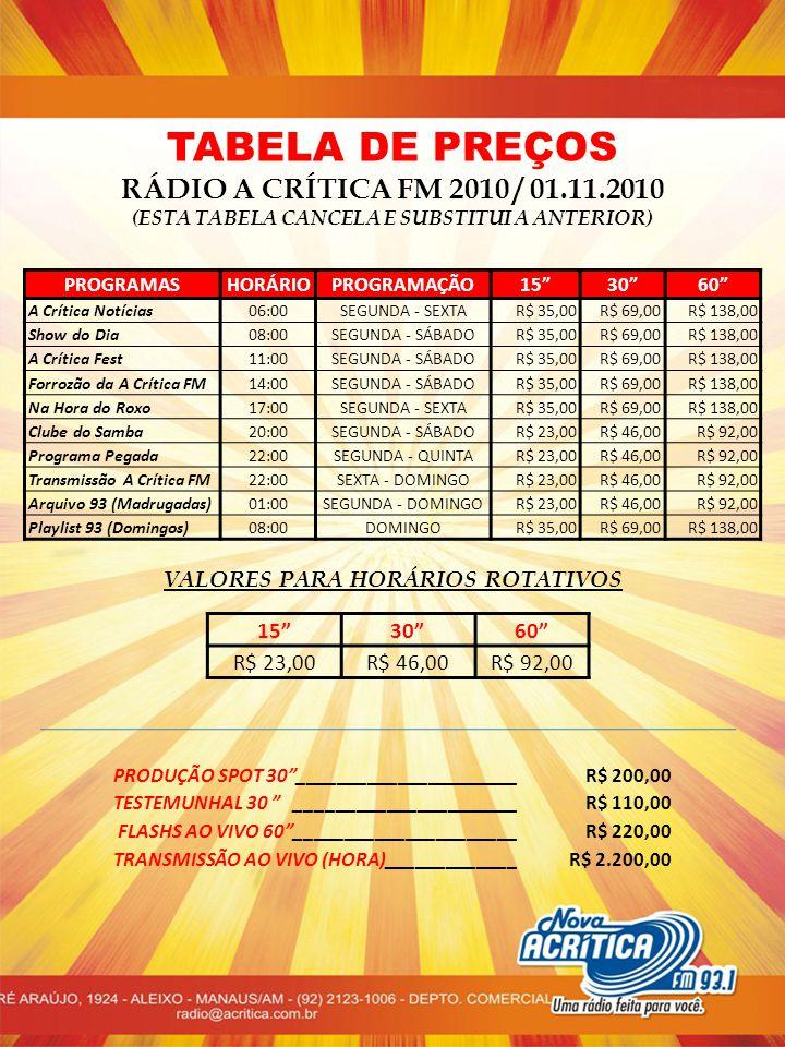 TABELA DE PREÇOS RÁDIO A CRÍTICA FM 2010 / 01.11.2010