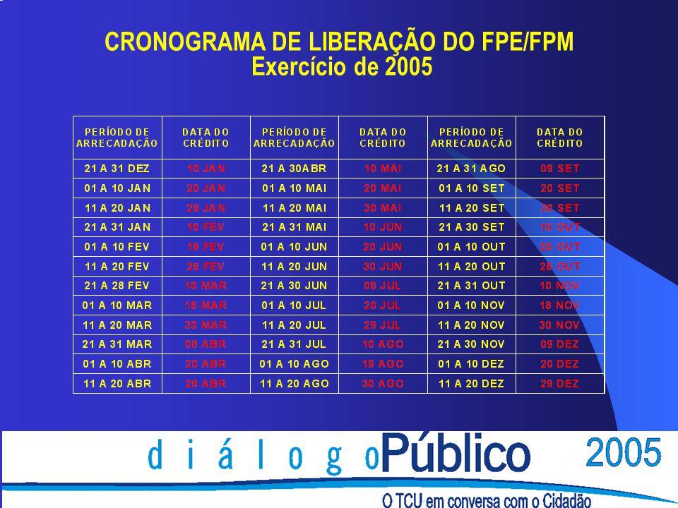 CRONOGRAMA DE LIBERAÇÃO DO FPE/FPM
