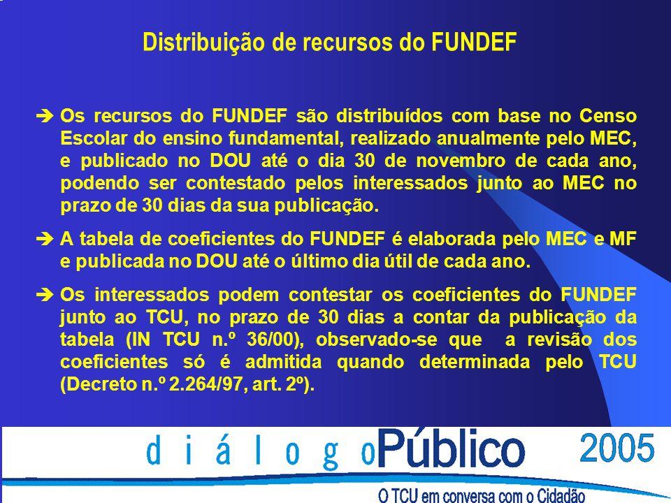 Distribuição de recursos do FUNDEF
