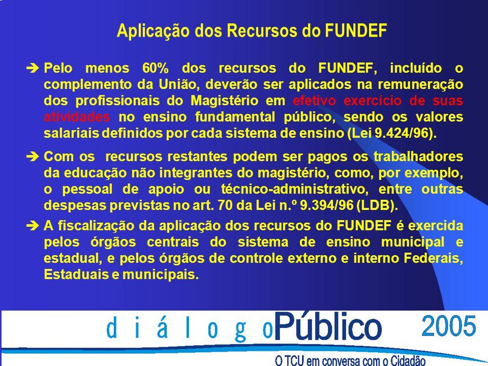 Aplicação dos Recursos do FUNDEF