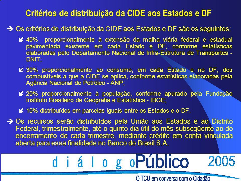 Critérios de distribuição da CIDE aos Estados e DF