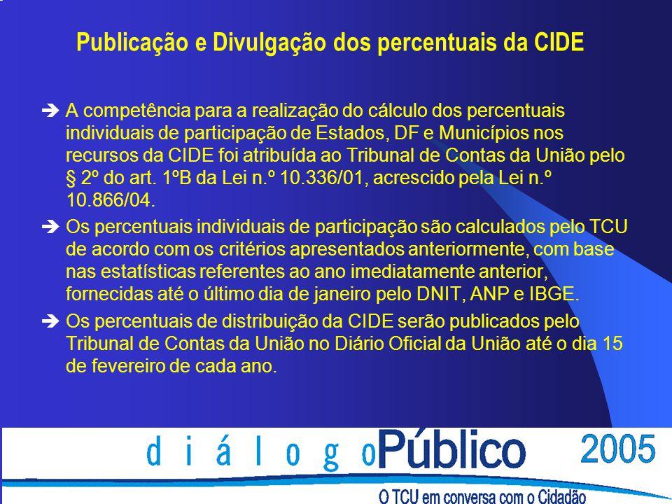 Publicação e Divulgação dos percentuais da CIDE