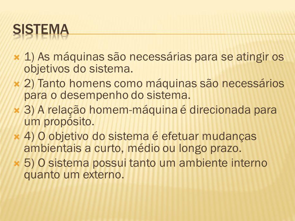 SISTEMA 1) As máquinas são necessárias para se atingir os objetivos do sistema.