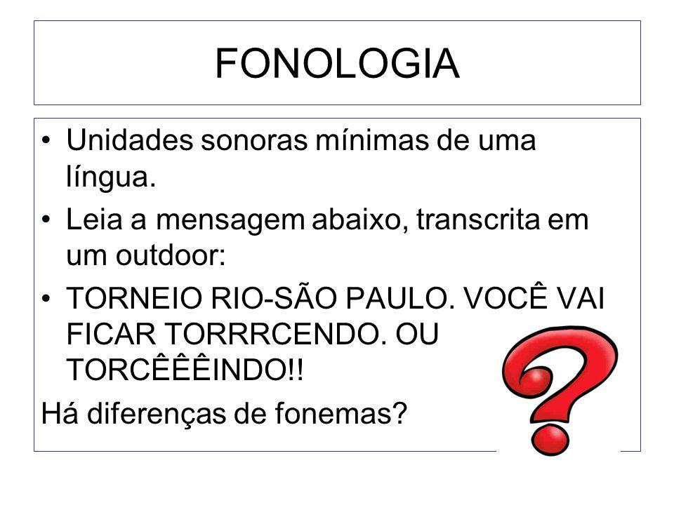 FONOLOGIA Unidades sonoras mínimas de uma língua.