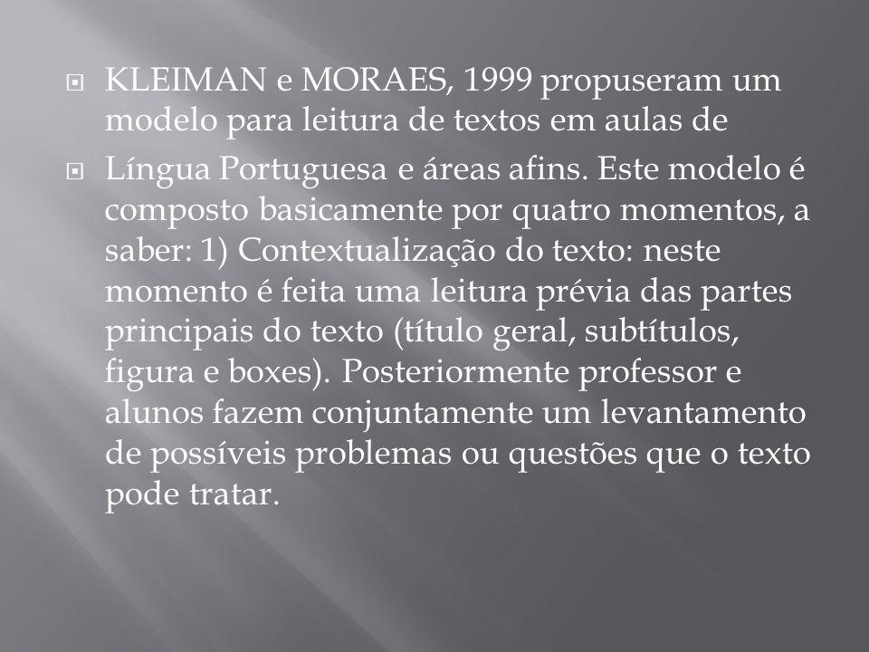 KLEIMAN e MORAES, 1999 propuseram um modelo para leitura de textos em aulas de