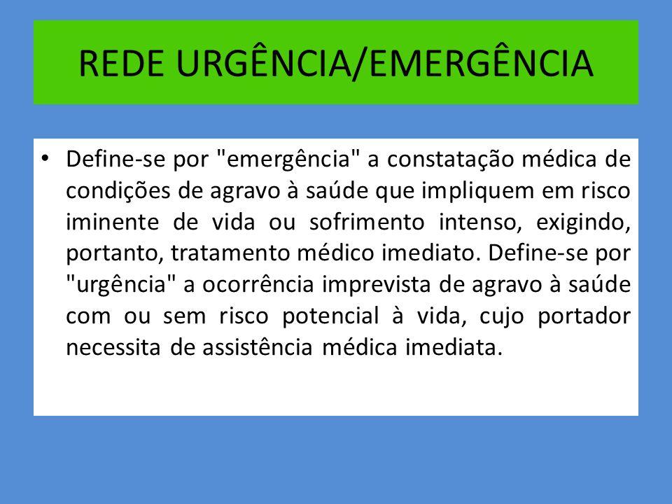 REDE URGÊNCIA/EMERGÊNCIA