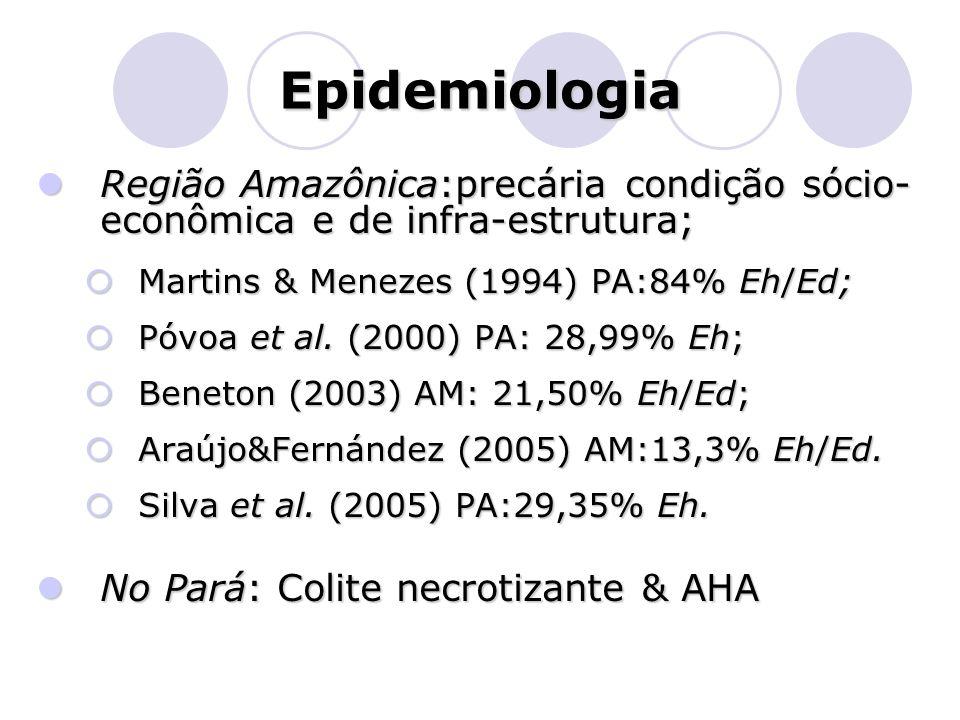 Epidemiologia Região Amazônica:precária condição sócio-econômica e de infra-estrutura; Martins & Menezes (1994) PA:84% Eh/Ed;
