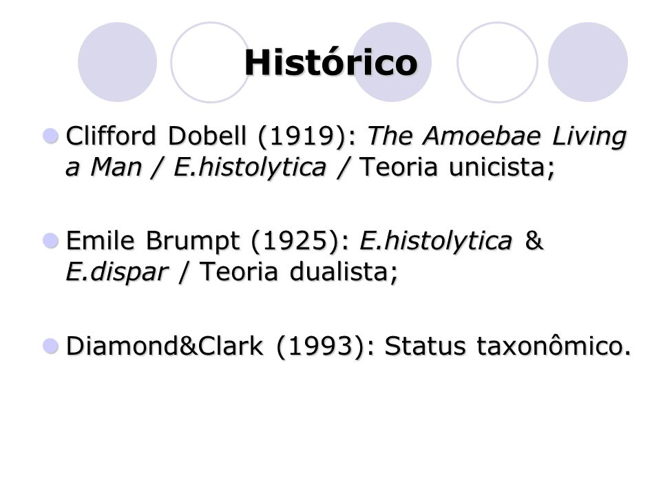 Histórico Clifford Dobell (1919): The Amoebae Living a Man / E.histolytica / Teoria unicista;