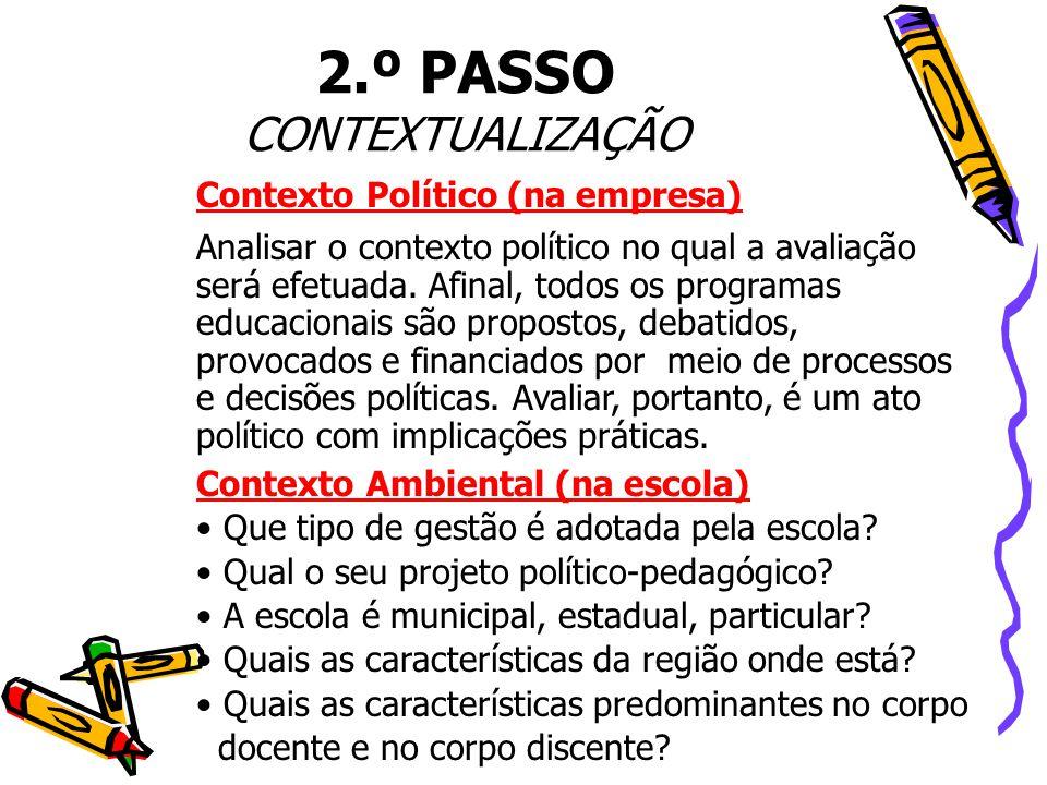 2.º PASSO CONTEXTUALIZAÇÃO Contexto Político (na empresa)