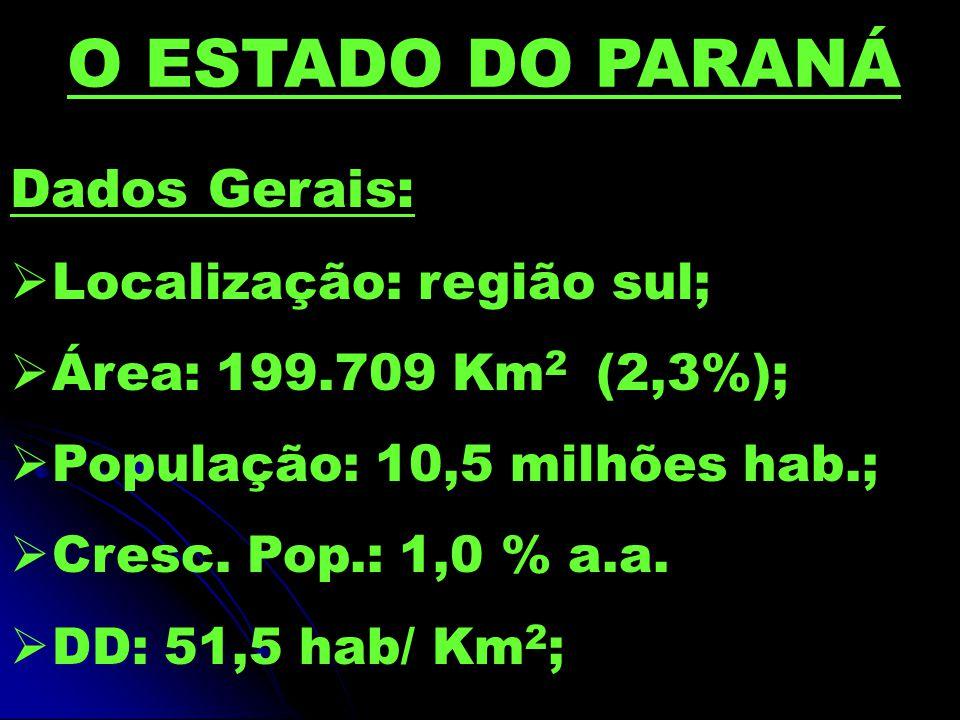 O ESTADO DO PARANÁ Dados Gerais: Localização: região sul;