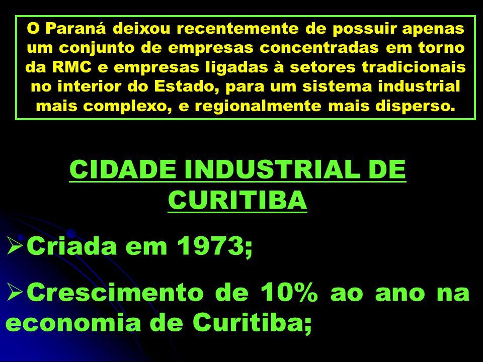 CIDADE INDUSTRIAL DE CURITIBA