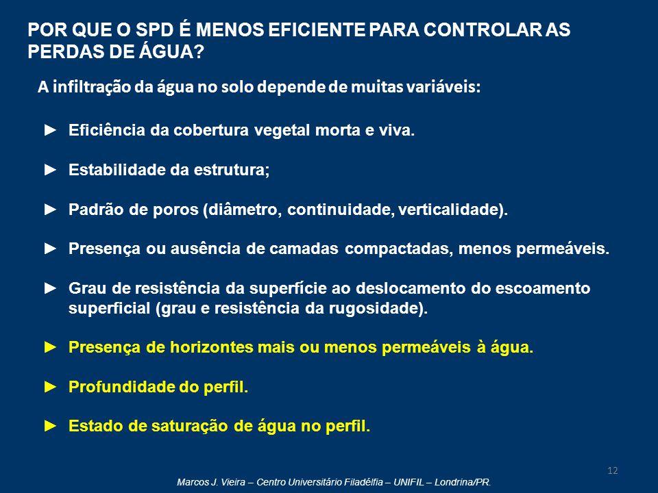 POR QUE O SPD É MENOS EFICIENTE PARA CONTROLAR AS PERDAS DE ÁGUA