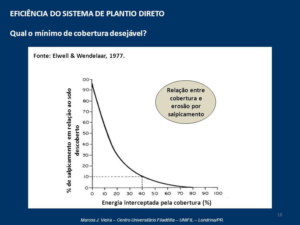 EFICIÊNCIA DO SISTEMA DE PLANTIO DIRETO