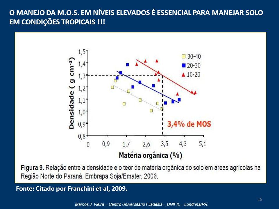 O MANEJO DA M.O.S. EM NÍVEIS ELEVADOS É ESSENCIAL PARA MANEJAR SOLO EM CONDIÇÕES TROPICAIS !!!