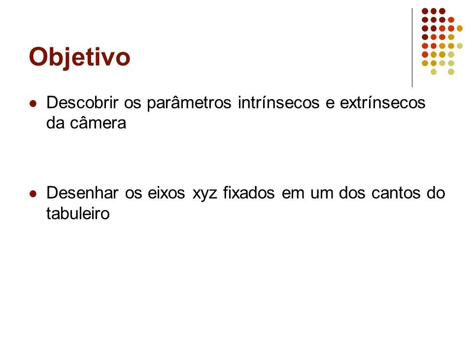 Objetivo Descobrir os parâmetros intrínsecos e extrínsecos da câmera